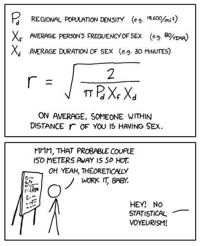 xkcd comic: Fermirotica